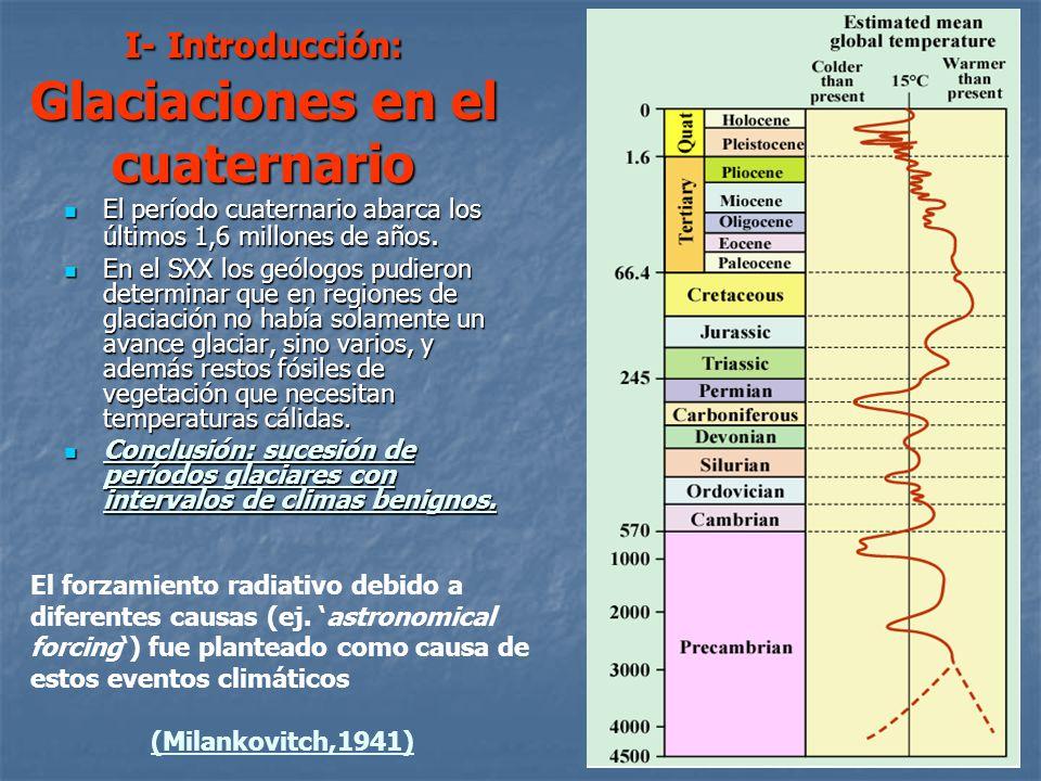 I- Introducción: Glaciaciones en el cuaternario El período cuaternario abarca los últimos 1,6 millones de años.