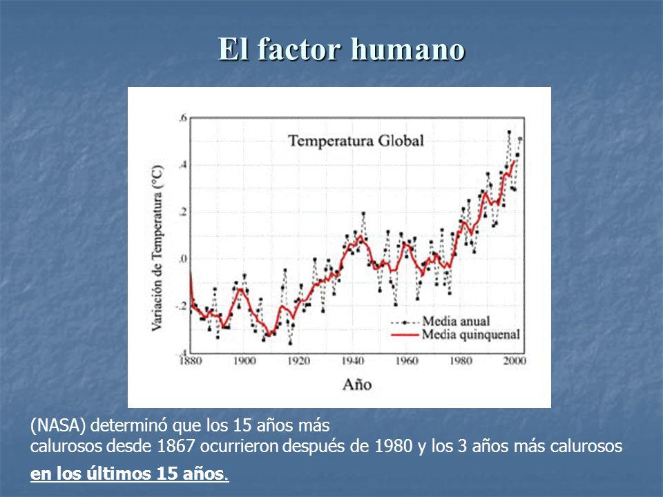 El día después de mañana De acuerdo a nuestras integraciones el período interglacial actual se prolongaría por ~ 30000 años (solo como función de la e
