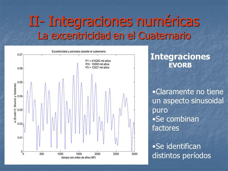 II- Integraciones numéricas La excentricidad en el Cuaternario Claramente no tiene un aspecto sinusoidal puro Se combinan factores Se identifican distintos períodos Integraciones EVORB