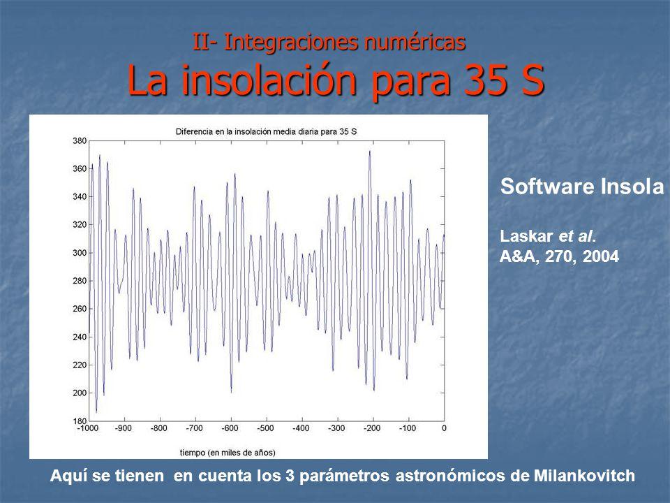 II- Integraciones numéricas La excentricidad en el Cuaternario Claramente no tiene un aspecto sinusoidal puro Se combinan factores Se identifican dist