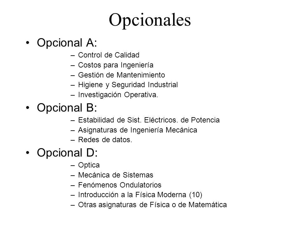Opcionales Opcional A: –Control de Calidad –Costos para Ingeniería –Gestión de Mantenimiento –Higiene y Seguridad Industrial –Investigación Operativa.