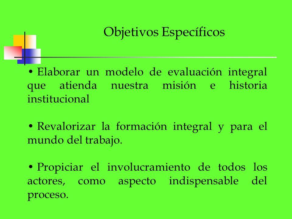 Objetivos Específicos Elaborar un modelo de evaluación integral que atienda nuestra misión e historia institucional Revalorizar la formación integral