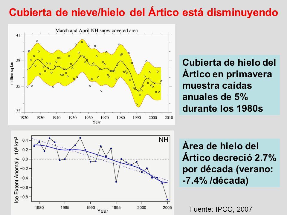 Cubierta de nieve/hielo del Ártico está disminuyendo Cubierta de hielo del Ártico en primavera muestra caídas anuales de 5% durante los 1980s Área de