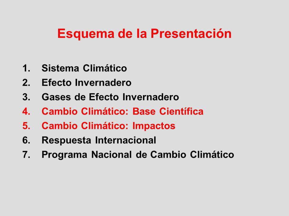 Esquema de la Presentación 1.Sistema Climático 2.Efecto Invernadero 3.Gases de Efecto Invernadero 4.Cambio Climático: Base Científica 5.Cambio Climáti