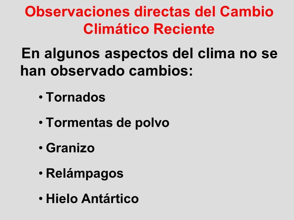 En algunos aspectos del clima no se han observado cambios: Tornados Tormentas de polvo Granizo Relámpagos Hielo Antártico Observaciones directas del C