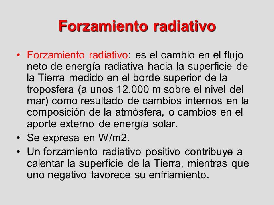 Forzamiento radiativo Forzamiento radiativo: es el cambio en el flujo neto de energía radiativa hacia la superficie de la Tierra medido en el borde su