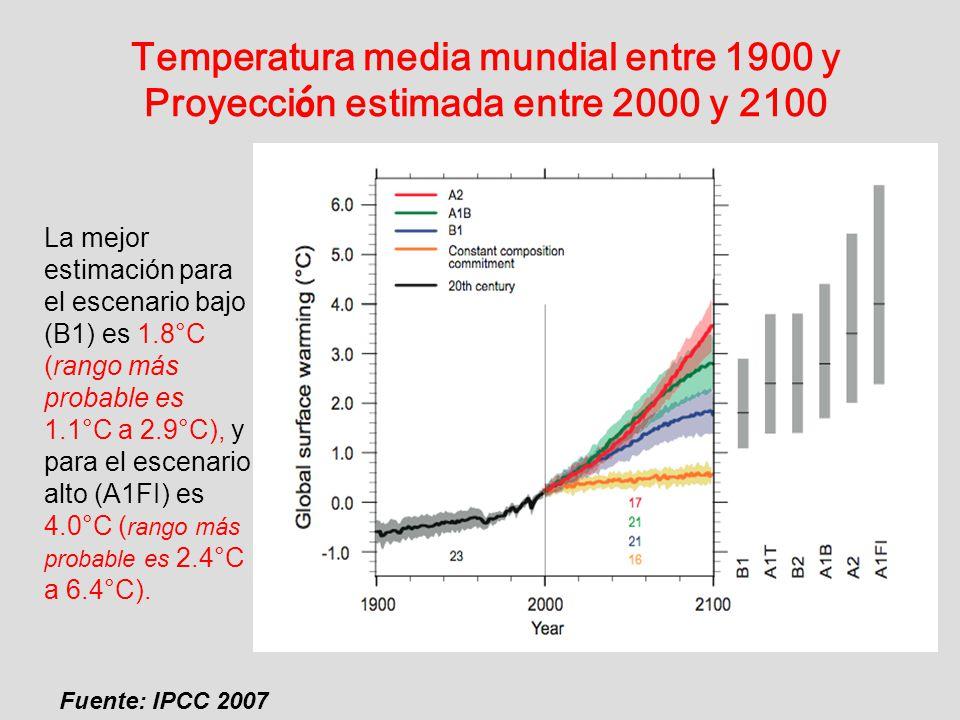 Temperatura media mundial entre 1900 y Proyecci ó n estimada entre 2000 y 2100 La mejor estimación para el escenario bajo (B1) es 1.8°C (rango más pro