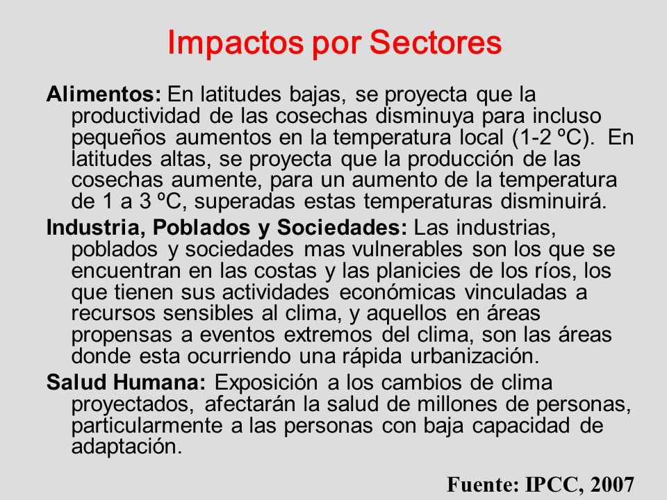 Impactos por Sectores Alimentos: En latitudes bajas, se proyecta que la productividad de las cosechas disminuya para incluso pequeños aumentos en la t