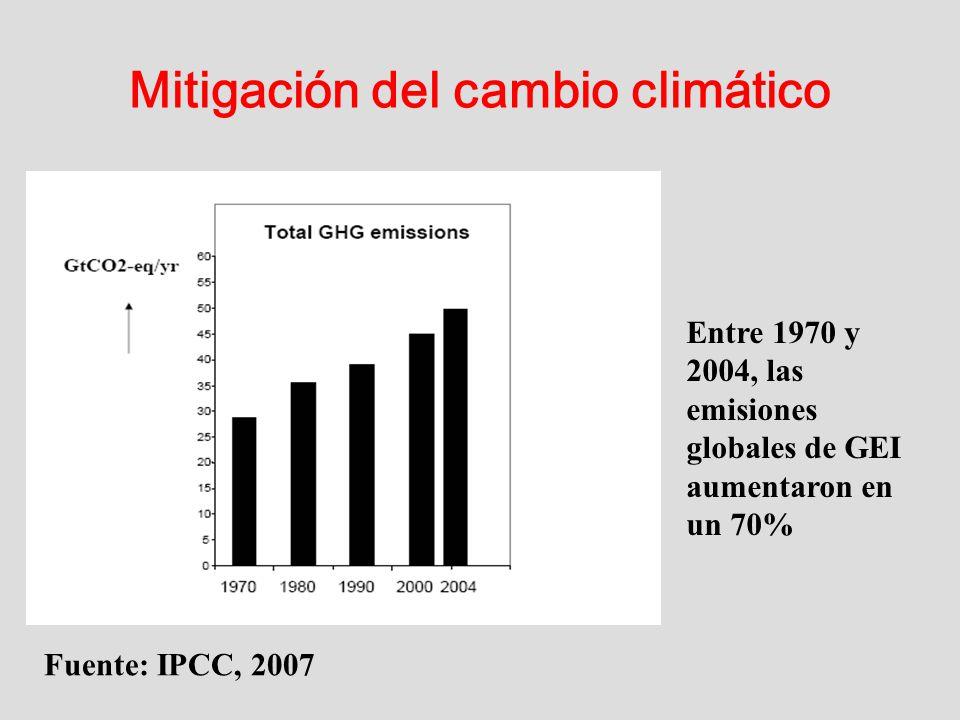 Mitigación del cambio climático Entre 1970 y 2004, las emisiones globales de GEI aumentaron en un 70% Fuente: IPCC, 2007
