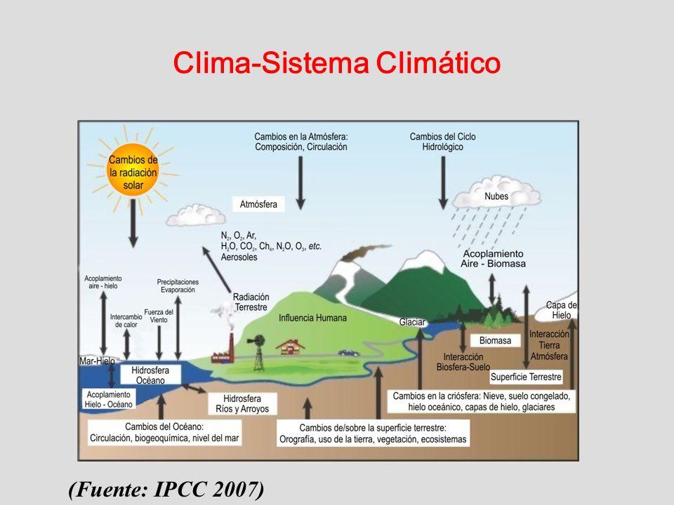 Clima-Sistema Climático (Fuente: IPCC 2007)