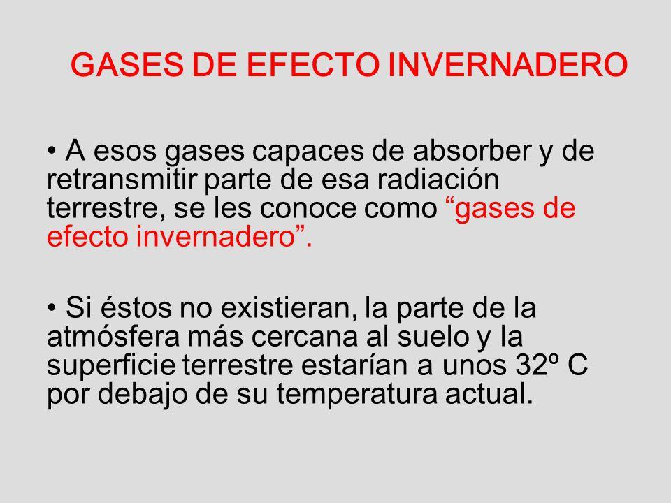 GASES DE EFECTO INVERNADERO A esos gases capaces de absorber y de retransmitir parte de esa radiación terrestre, se les conoce como gases de efecto in