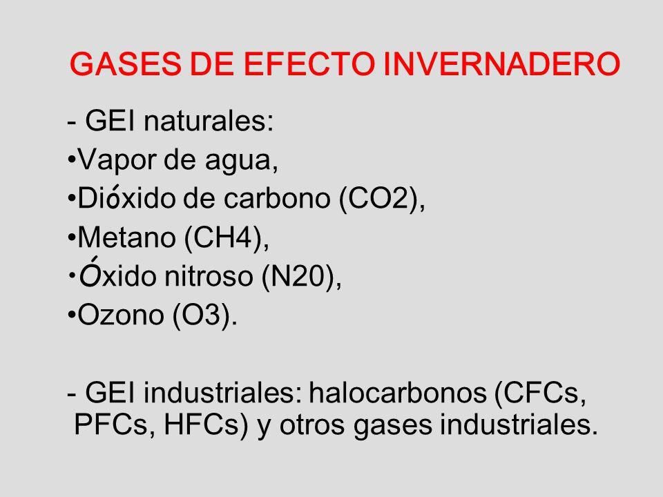 GASES DE EFECTO INVERNADERO - GEI naturales: Vapor de agua, Di ó xido de carbono (CO2), Metano (CH4), Ó xido nitroso (N20), Ozono (O3). - GEI industri