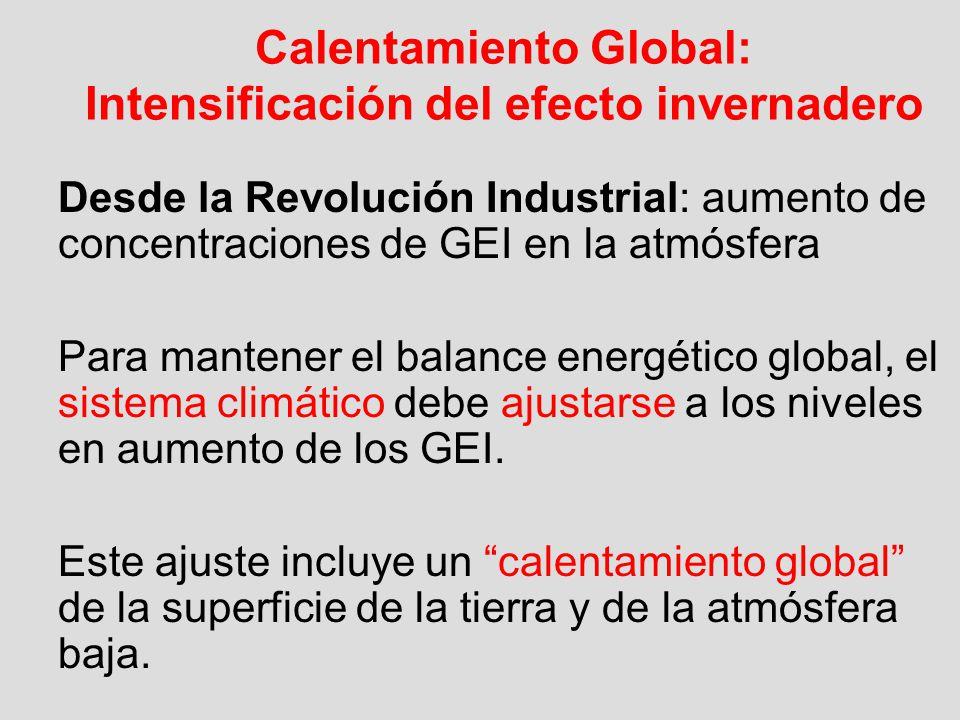 Calentamiento Global: Intensificación del efecto invernadero Desde la Revolución Industrial: aumento de concentraciones de GEI en la atmósfera Para ma