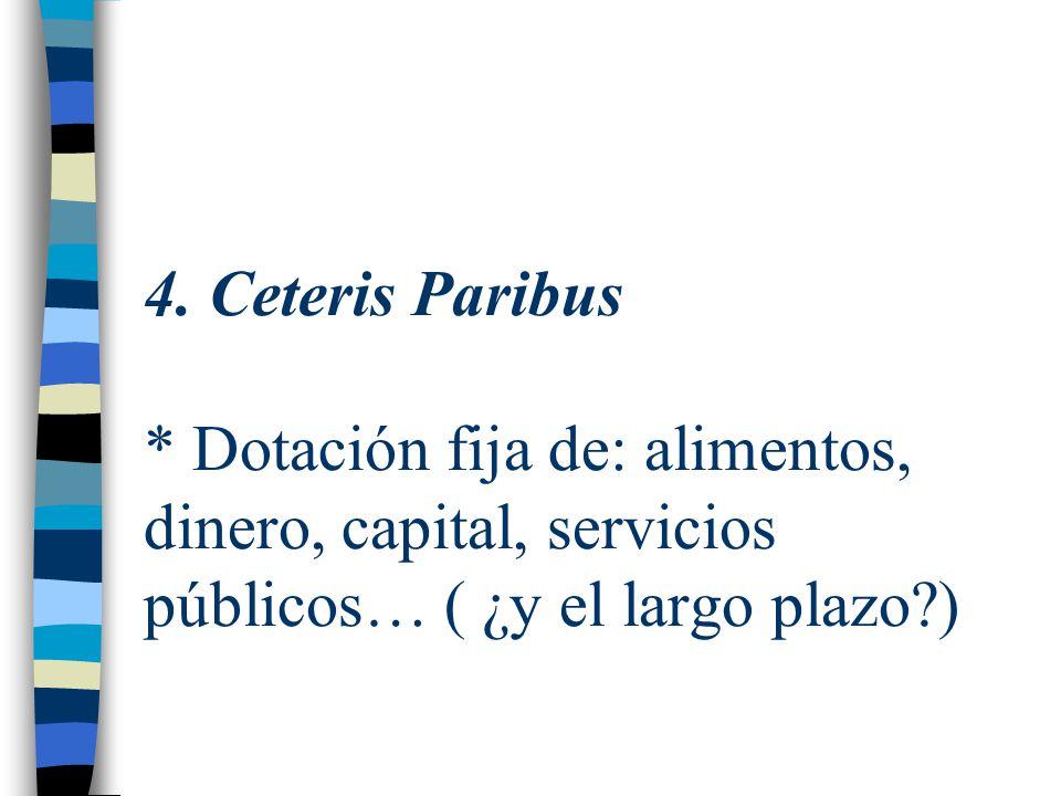 4. Ceteris Paribus * Dotación fija de: alimentos, dinero, capital, servicios públicos… ( ¿y el largo plazo?)