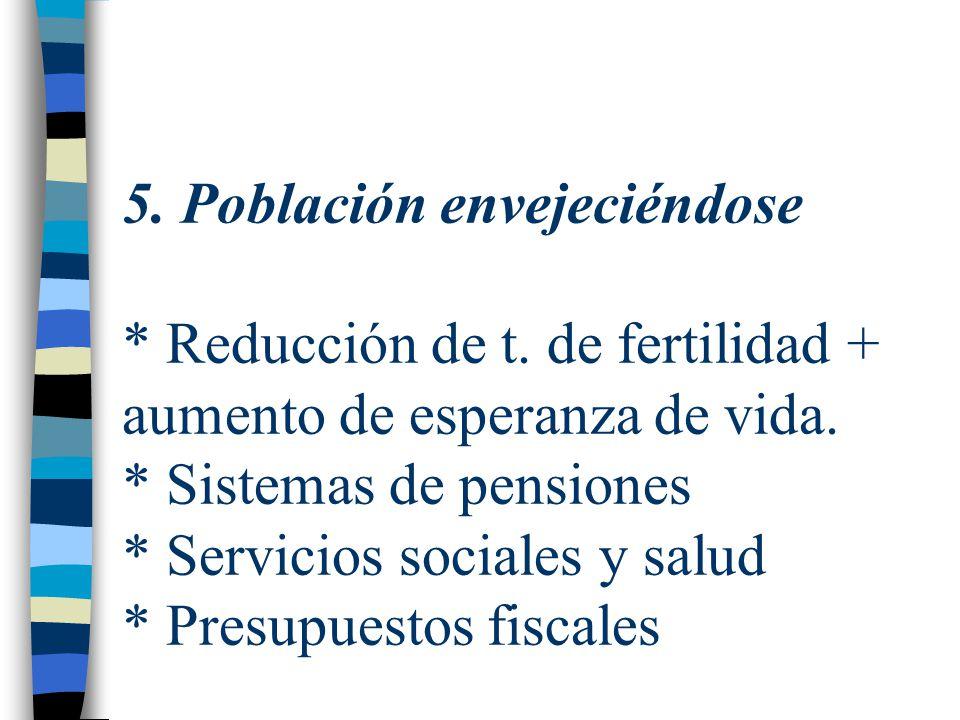5. Población envejeciéndose * Reducción de t. de fertilidad + aumento de esperanza de vida. * Sistemas de pensiones * Servicios sociales y salud * Pre