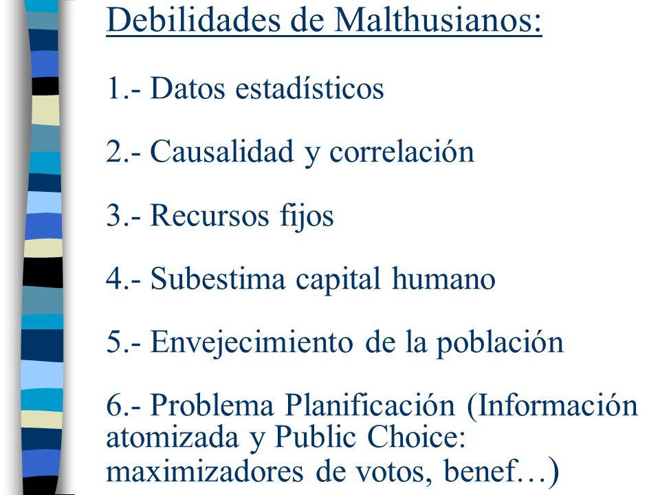 Debilidades de Malthusianos: 1.- Datos estadísticos 2.- Causalidad y correlación 3.- Recursos fijos 4.- Subestima capital humano 5.- Envejecimiento de la población 6.- Problema Planificación (Información atomizada y Public Choice: maximizadores de votos, benef… )