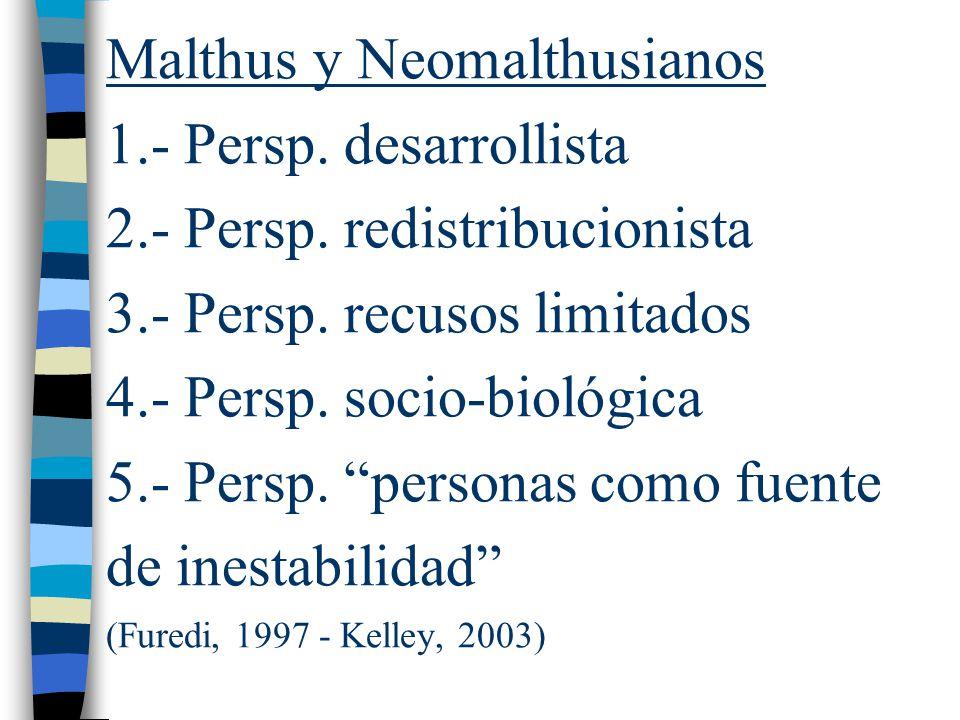 Malthus y Neomalthusianos 1.- Persp. desarrollista 2.- Persp. redistribucionista 3.- Persp. recusos limitados 4.- Persp. socio-biológica 5.- Persp. pe