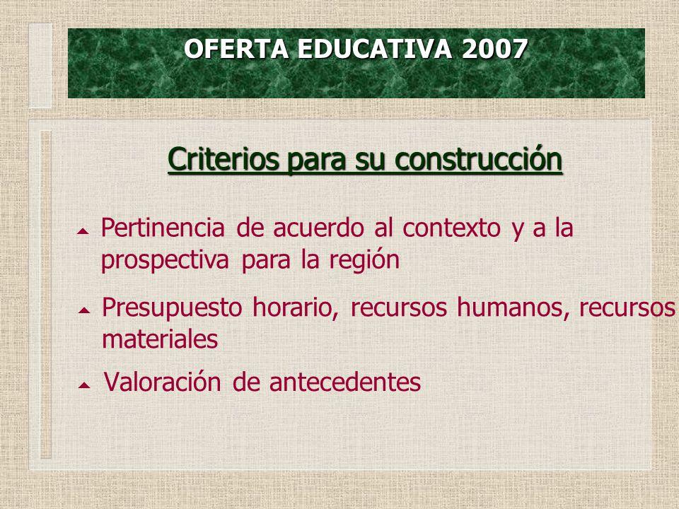 OFERTA EDUCATIVA 2007 Valoración de antecedentes Criterios para su construcción Pertinencia de acuerdo al contexto y a la prospectiva para la región Presupuesto horario, recursos humanos, recursos materiales