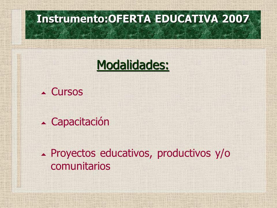 Instrumento:OFERTA EDUCATIVA 2007 Proyectos educativos, productivos y/o comunitarios Modalidades: Cursos Capacitación