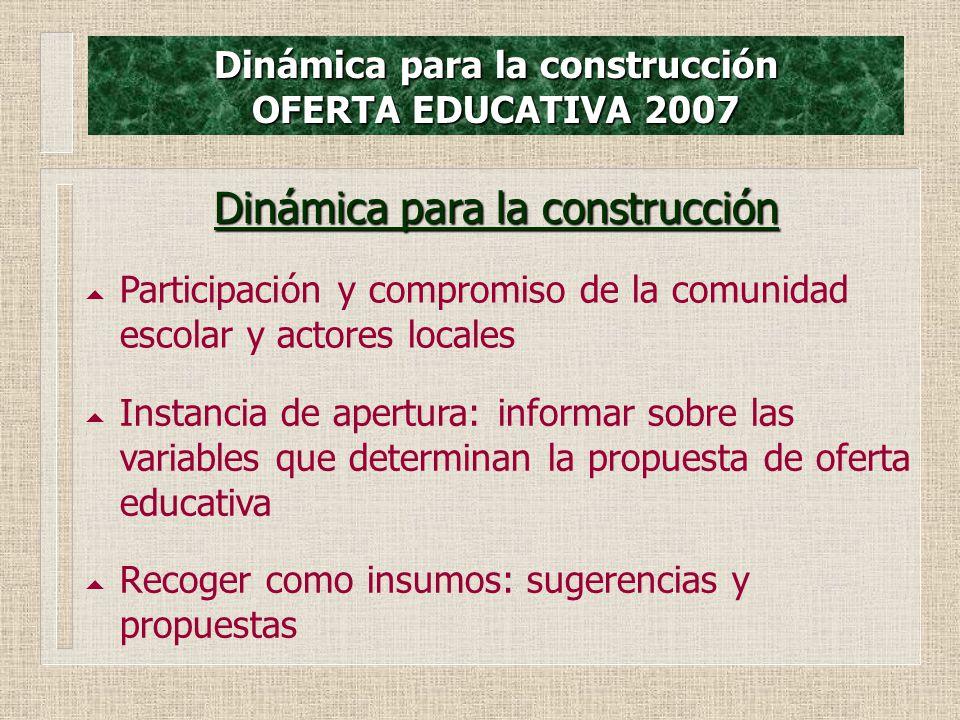 Dinámica para la construcción OFERTA EDUCATIVA 2007 Recoger como insumos: sugerencias y propuestas Dinámica para la construcción Participación y compromiso de la comunidad escolar y actores locales Instancia de apertura: informar sobre las variables que determinan la propuesta de oferta educativa