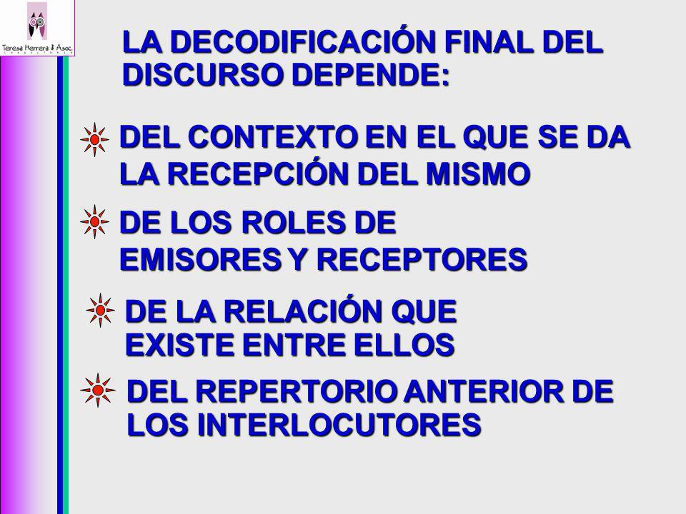 LA DECODIFICACIÓN FINAL DEL DISCURSO DEPENDE: DE LOS ROLES DE EMISORES Y RECEPTORES DE LA RELACIÓN QUE EXISTE ENTRE ELLOS DEL CONTEXTO EN EL QUE SE DA LA RECEPCIÓN DEL MISMO DEL REPERTORIO ANTERIOR DE LOS INTERLOCUTORES