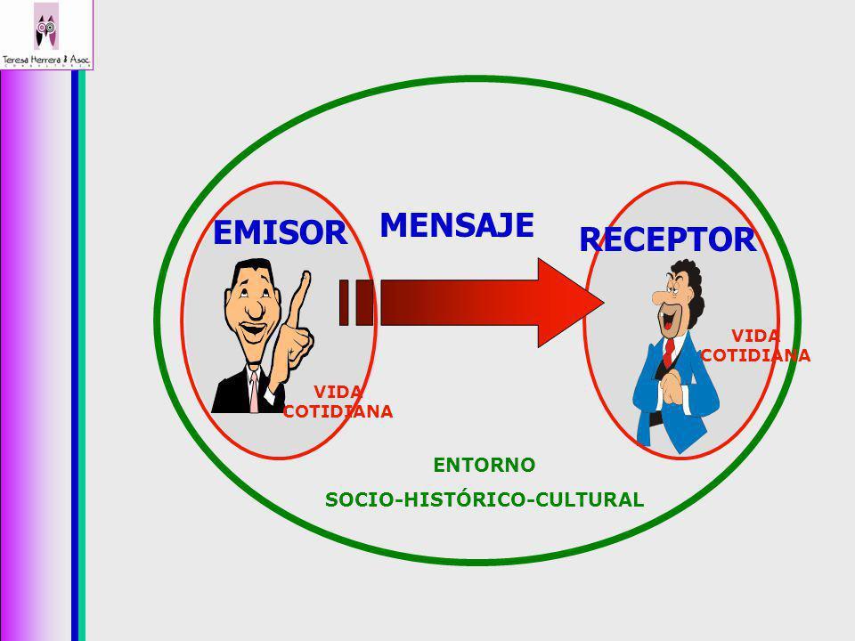 ENTORNO SOCIO-HISTÓRICO-CULTURAL VIDA COTIDIANA EMISOR MENSAJE RECEPTOR