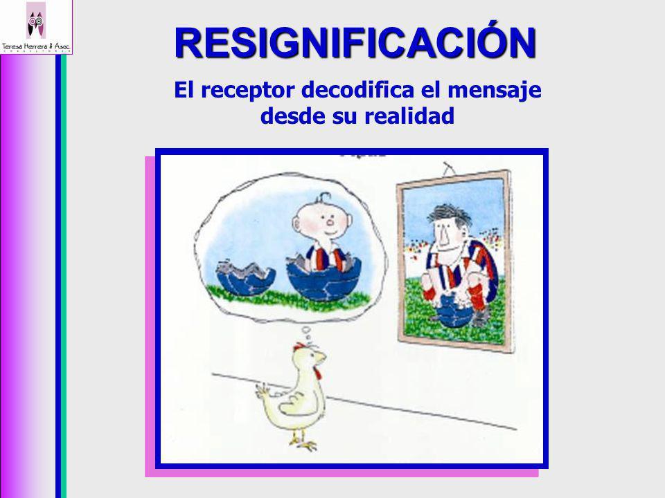 RESIGNIFICACIÓN El receptor decodifica el mensaje desde su realidad