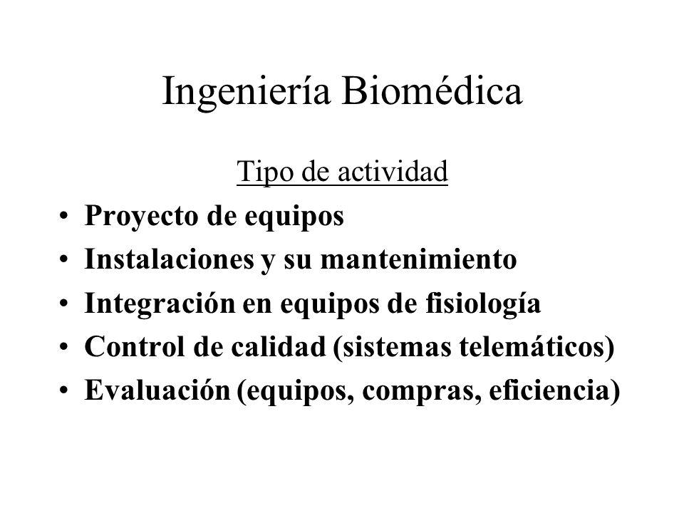 Ingeniería Biomédica Tipo de actividad Proyecto de equipos Instalaciones y su mantenimiento Integración en equipos de fisiología Control de calidad (s
