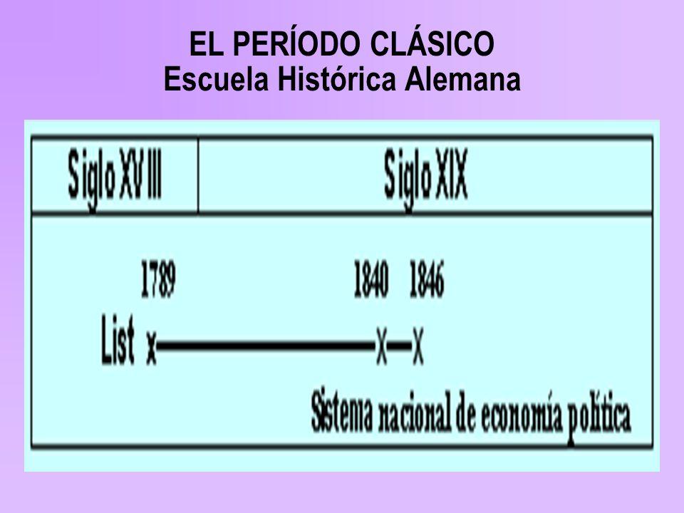 EL PERÍODO CLÁSICO Escuela Histórica Alemana