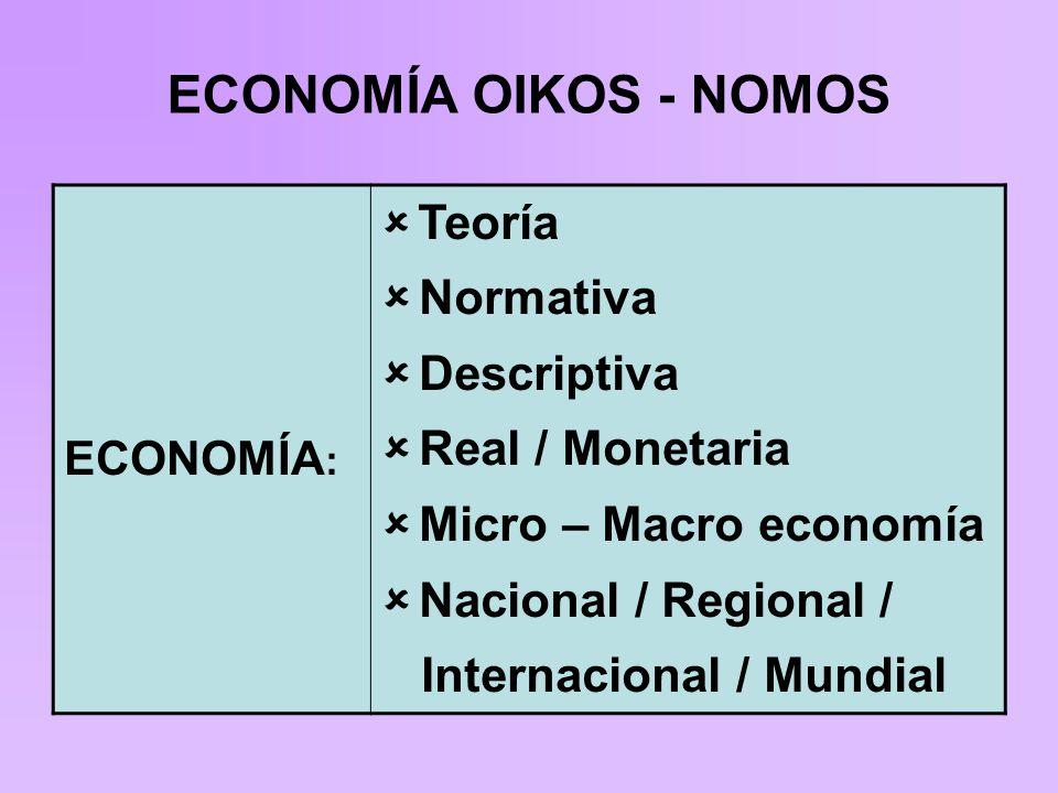 ECONOMÍA OIKOS - NOMOS ECONOMÍA : Teoría Normativa Descriptiva Real / Monetaria Micro – Macro economía Nacional / Regional / Internacional / Mundial