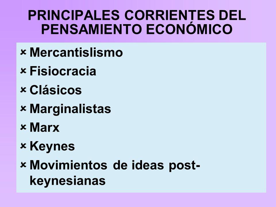 PRINCIPALES CORRIENTES DEL PENSAMIENTO ECONÓMICO Mercantislismo Fisiocracia Clásicos Marginalistas Marx Keynes Movimientos de ideas post- keynesianas