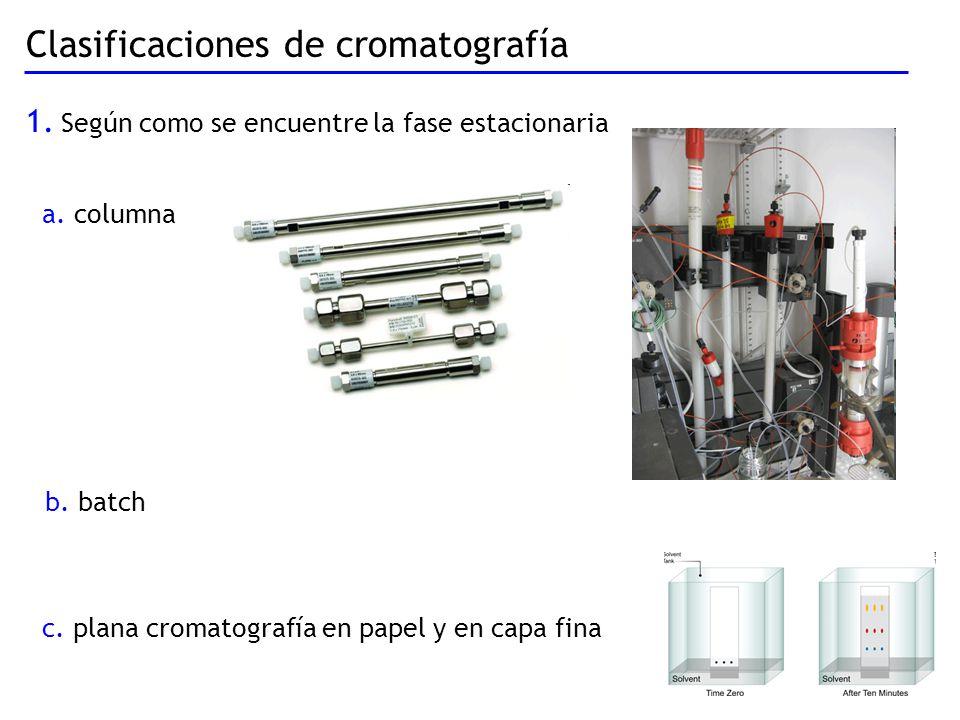 Clasificaciones de cromatografía 1. Según como se encuentre la fase estacionaria b. batch a. columna c. plana cromatografía en papel y en capa fina