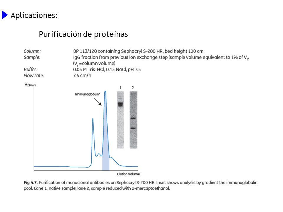 Aplicaciones: Purificación de proteínas
