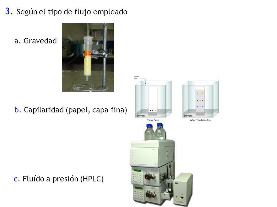 3. Según el tipo de flujo empleado a. Gravedad b. Capilaridad (papel, capa fina) c. Fluído a presión (HPLC)