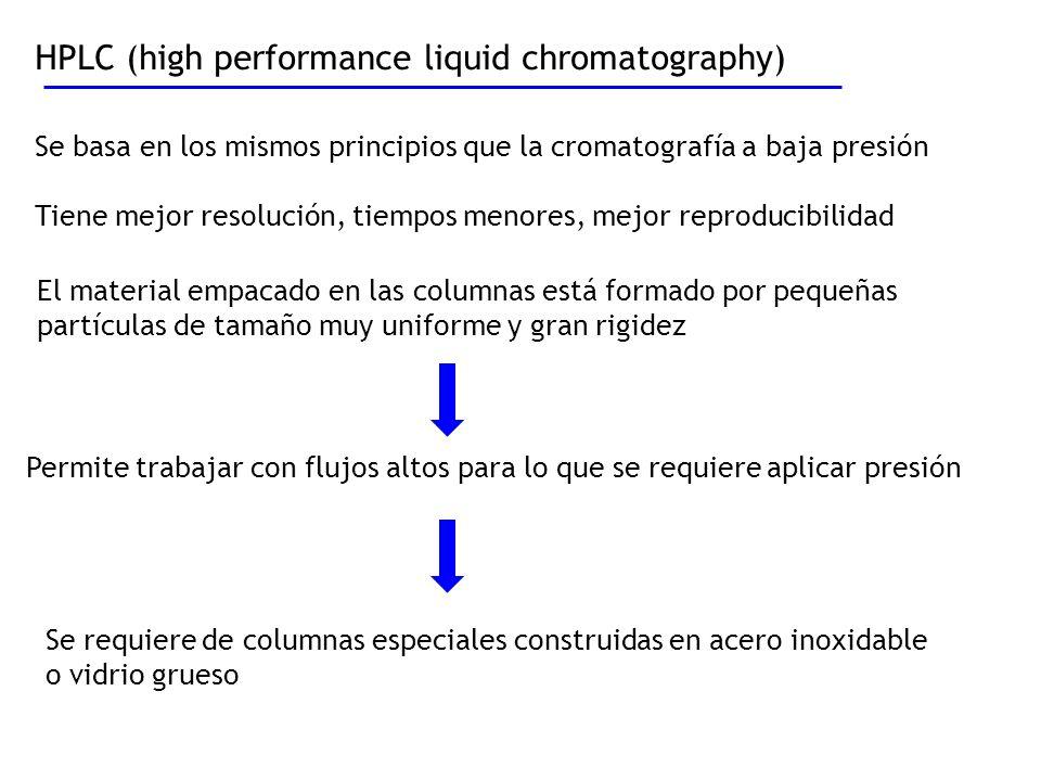 HPLC (high performance liquid chromatography) Se basa en los mismos principios que la cromatografía a baja presión Tiene mejor resolución, tiempos men