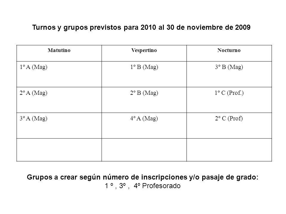 Turnos y grupos previstos para 2010 al 30 de noviembre de 2009 MatutinoVespertinoNocturno 1º A (Mag)1º B (Mag)3º B (Mag) 2º A (Mag)2º B (Mag)1º C (Pro