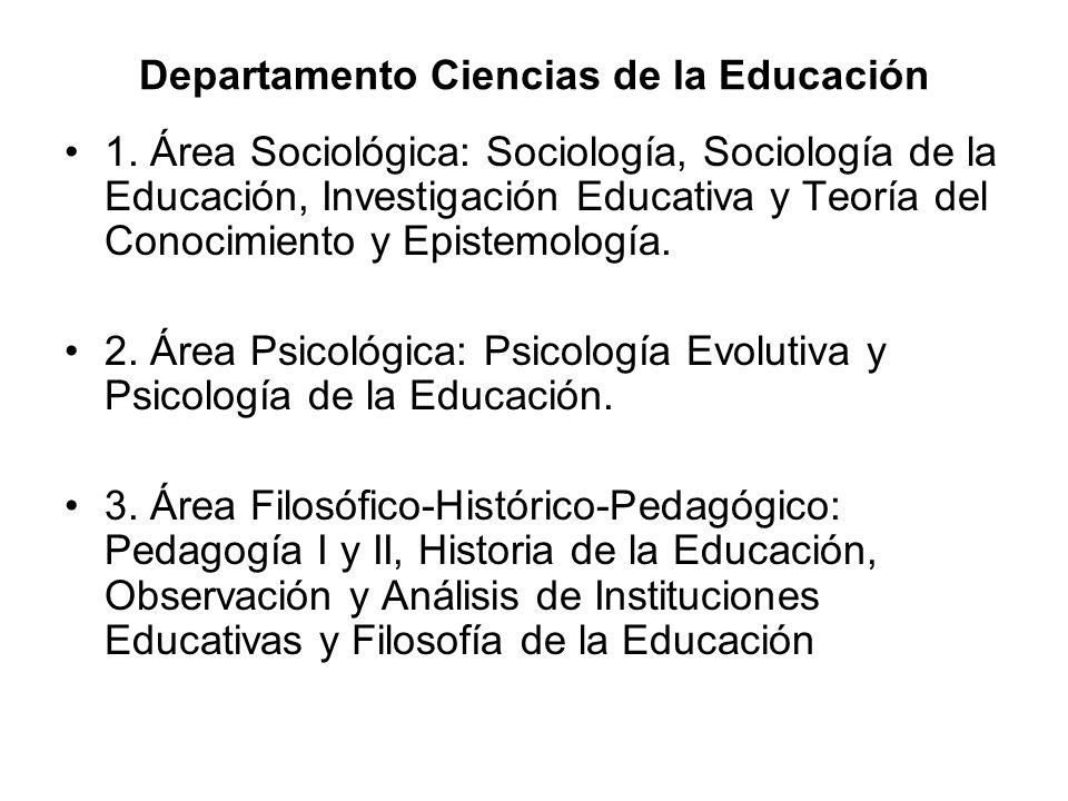Departamento Ciencias de la Educación 1. Área Sociológica: Sociología, Sociología de la Educación, Investigación Educativa y Teoría del Conocimiento y