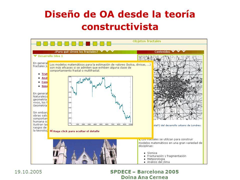 19.10.2005SPDECE – Barcelona 2005 Doina Ana Cernea Diseño de OA desde la teoría constructivista