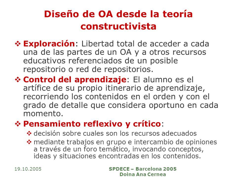 19.10.2005SPDECE – Barcelona 2005 Doina Ana Cernea Diseño de OA desde la teoría constructivista Exploración: Libertad total de acceder a cada una de l