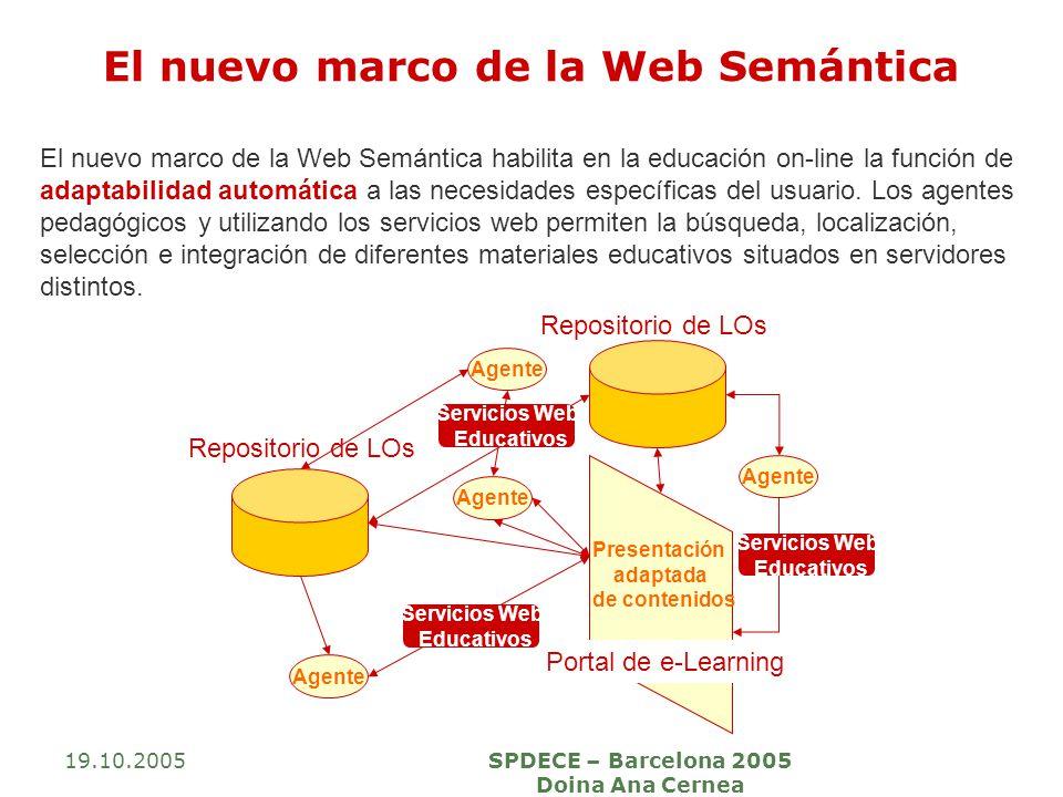 19.10.2005SPDECE – Barcelona 2005 Doina Ana Cernea Agente Repositorio de LOs Portal de e-Learning Agente Servicios Web Educativos Servicios Web Educat