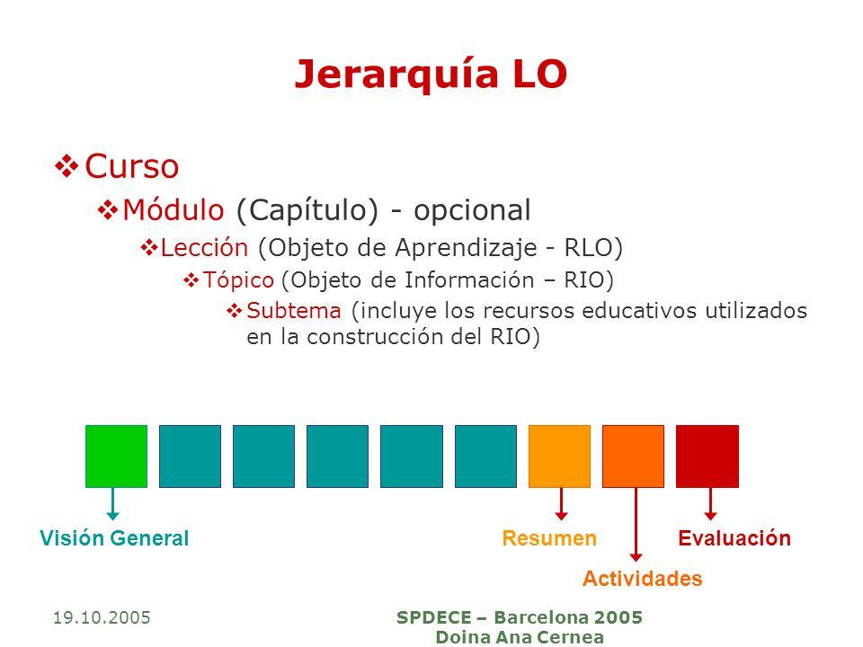 19.10.2005SPDECE – Barcelona 2005 Doina Ana Cernea Jerarquía LO Curso Módulo (Capítulo) - opcional Lección (Objeto de Aprendizaje - RLO) Tópico (Objet