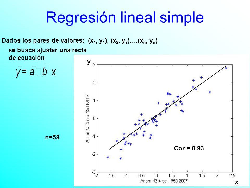 Regresión lineal simple Cor = 0.93 x y Dados los pares de valores: (x 1, y 1 ), (x 2, y 2 )….(x n, y n ) se busca ajustar una recta de ecuación n=58