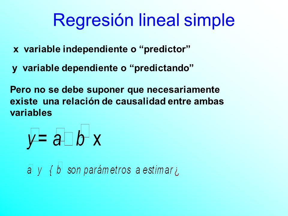 x variable independiente o predictor y variable dependiente o predictando Pero no se debe suponer que necesariamente existe una relación de causalidad entre ambas variables Regresión lineal simple