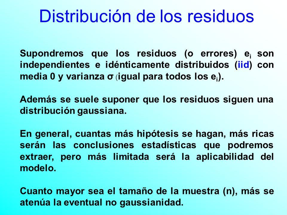 Distribución de los residuos Supondremos que los residuos (o errores) e i son independientes e idénticamente distribuidos (iid) con media 0 y varianza σ ( igual para todos los e i ).