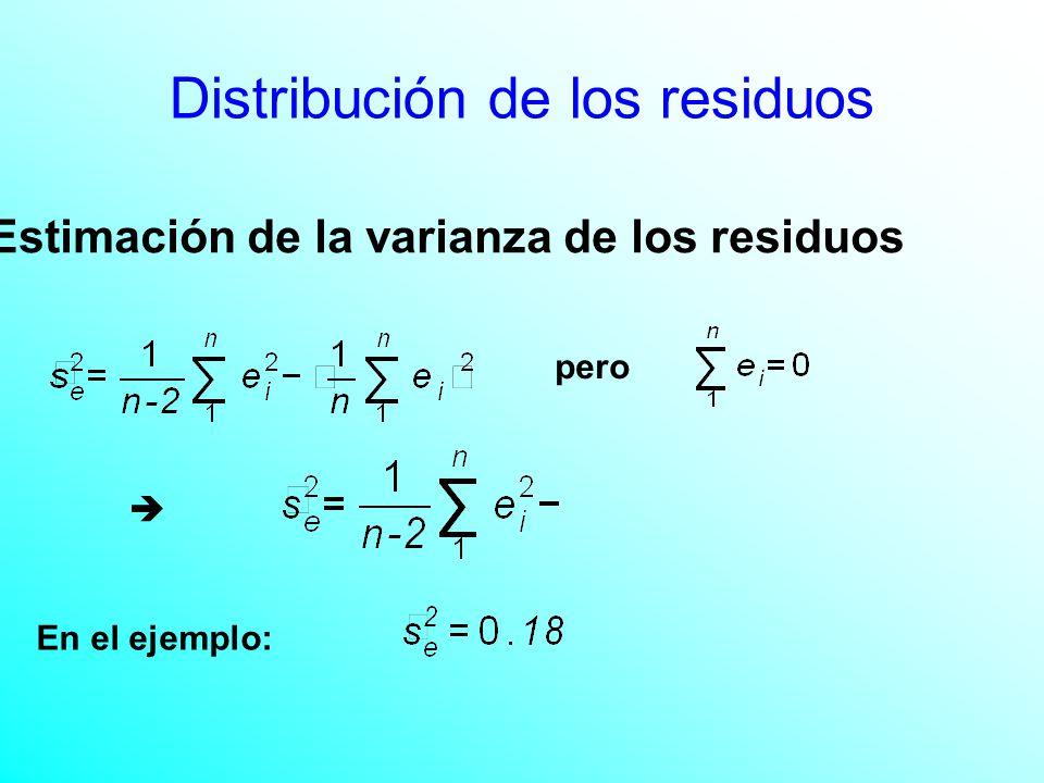 Estimación de la varianza de los residuos En el ejemplo: pero Distribución de los residuos