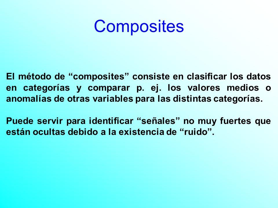 Composites El método de composites consiste en clasificar los datos en categorías y comparar p.
