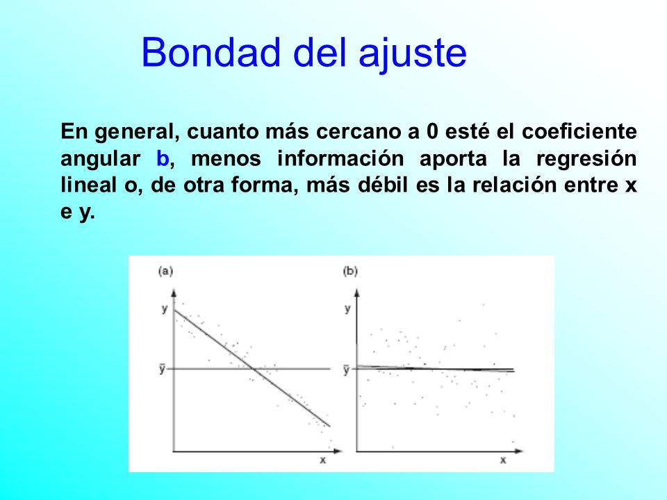 En general, cuanto más cercano a 0 esté el coeficiente angular b, menos información aporta la regresión lineal o, de otra forma, más débil es la relación entre x e y.