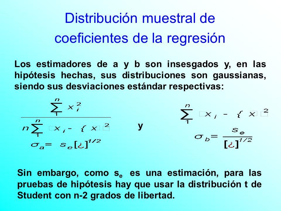 Distribución muestral de coeficientes de la regresión Los estimadores de a y b son insesgados y, en las hipótesis hechas, sus distribuciones son gaussianas, siendo sus desviaciones estándar respectivas: y Sin embargo, como s e es una estimación, para las pruebas de hipótesis hay que usar la distribución t de Student con n-2 grados de libertad.