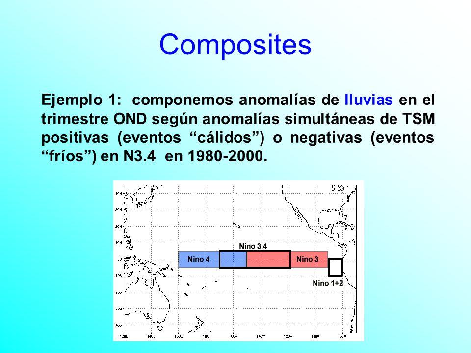 Composites Ejemplo 1: componemos anomalías de lluvias en el trimestre OND según anomalías simultáneas de TSM positivas (eventos cálidos) o negativas (eventos fríos) en N3.4 en 1980-2000.