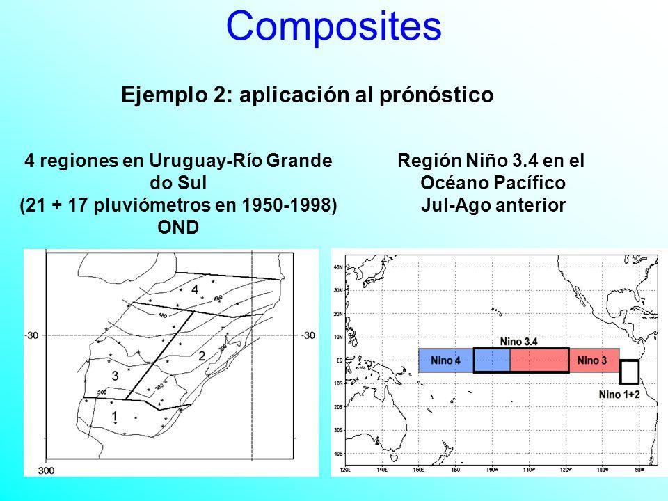 Composites 4 regiones en Uruguay-Río Grande do Sul (21 + 17 pluviómetros en 1950-1998) OND Ejemplo 2: aplicación al prónóstico Región Niño 3.4 en el Océano Pacífico Jul-Ago anterior